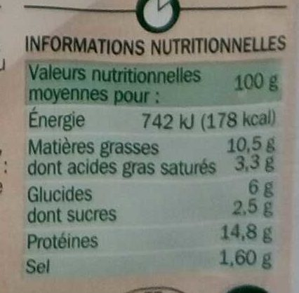 Terrine de volaille à la provençale - Informations nutritionnelles