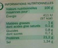 Blanc de dinde -25 % de sel x 4 tranches - Informations nutritionnelles