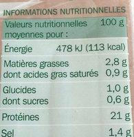 Jambon de Paris -25% de sel - Voedigswaarden