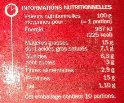 Steaks hachés à la tomate - Nutrition facts