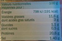 Emincés de poulet grillé - Nutrition facts