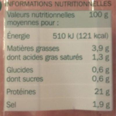 Jambon de paris fumé - Nutrition facts