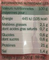 Jambon supérieur découenné dégraissé -25% de sel x 6 tranches - Voedigswaarden