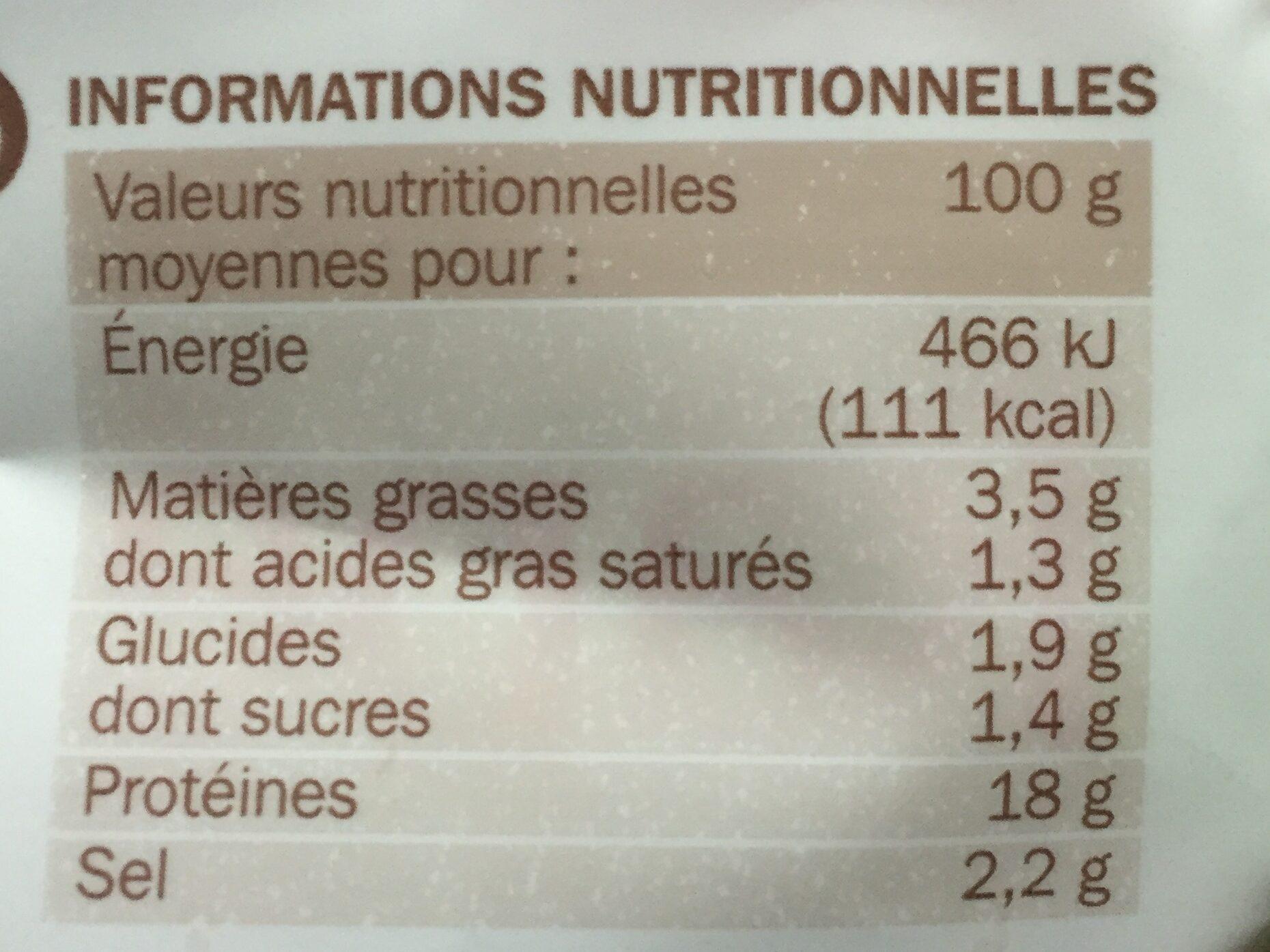 Râpé de jambon fumé 2 x 75 g - Informations nutritionnelles
