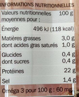 Jambon de Paris - Voedingswaarden - fr