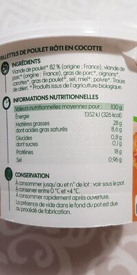 Rillettes de poulet - Voedingswaarden