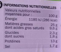 Paupiettes de veau x 3 - Nutrition facts