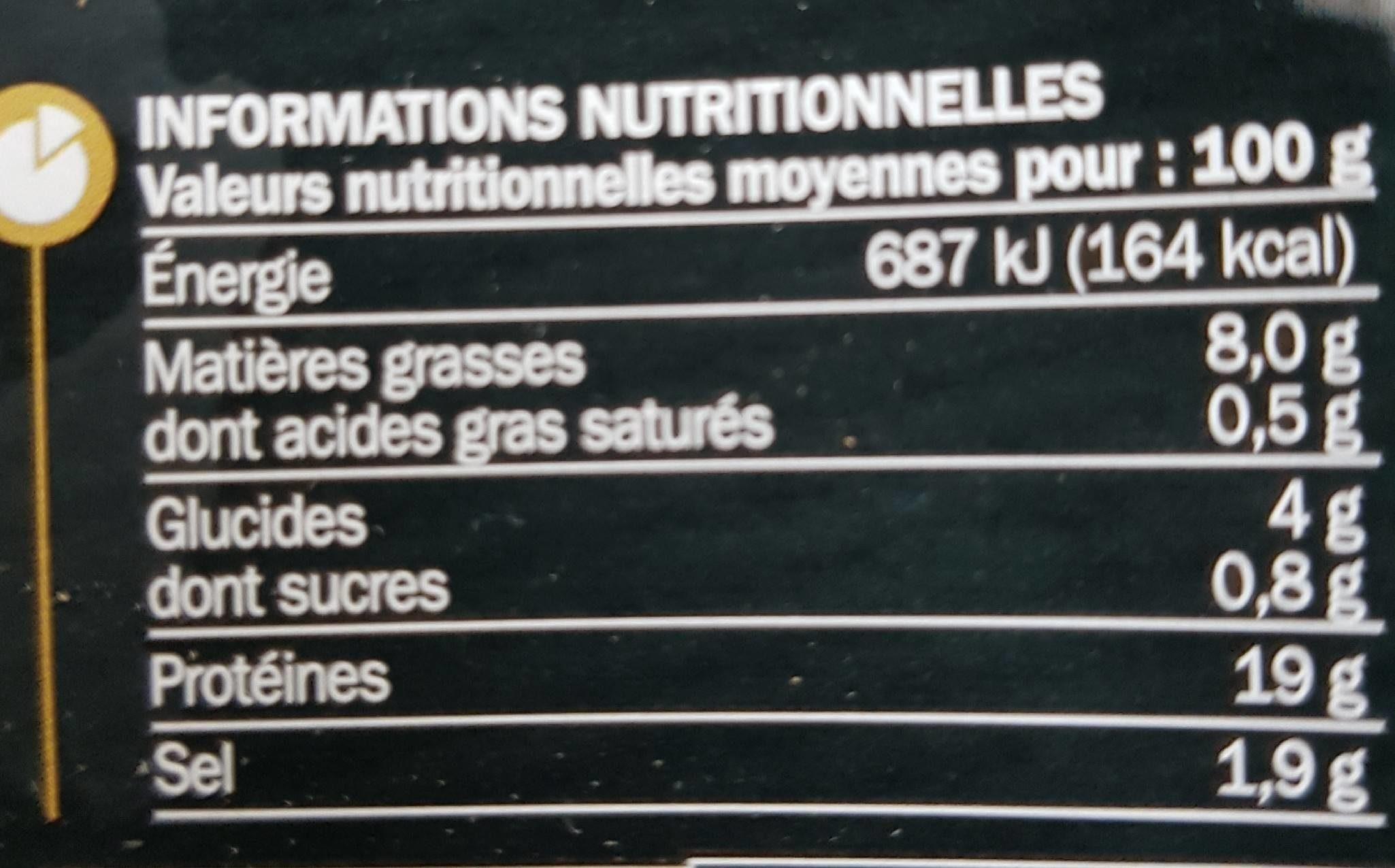 Farce fine de volaille aux morilles et à l'armagnac - Informations nutritionnelles - fr