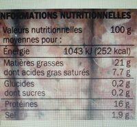 Chipolatas aux herbes sans antibiotiques et sans OGM x 6 - Voedingswaarden - fr