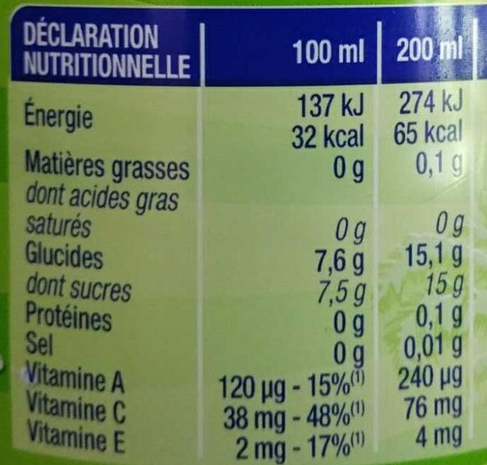 Citron - Citron Vert - Informations nutritionnelles