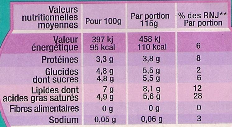 Douceur laitière, Fameuh Nature - Voedingswaarden - fr