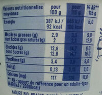 Yaourt myrtille sauvage - Nutrition facts