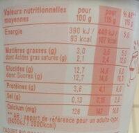 Fraise-rhubarbe - Nutrition facts - fr
