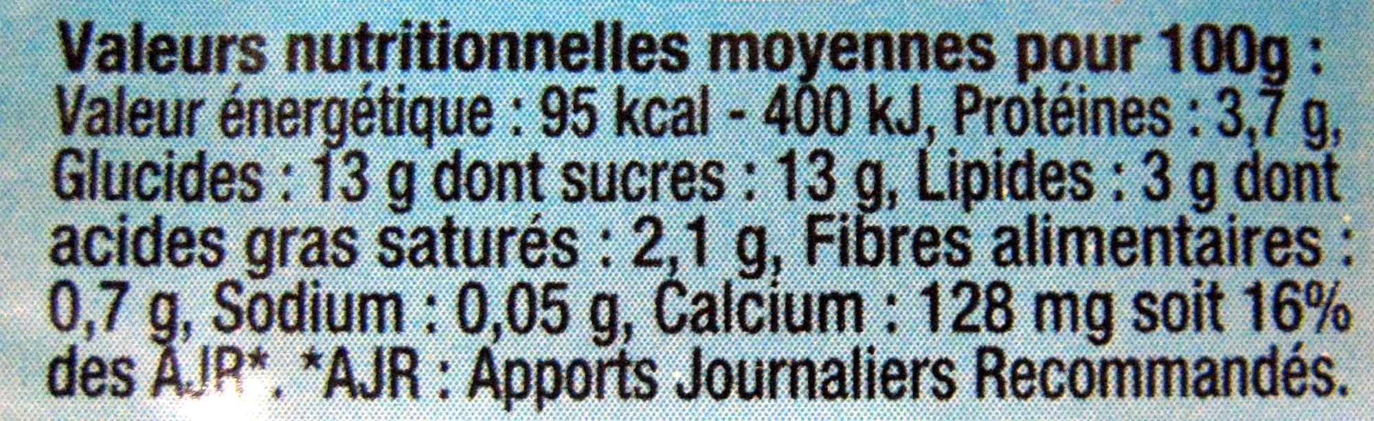 Framboise Délicate - Informations nutritionnelles