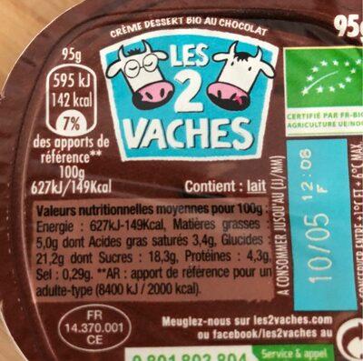 LES 2 VACHES CREMEUH CHOCOLAT 95X4 - Nutrition facts - fr