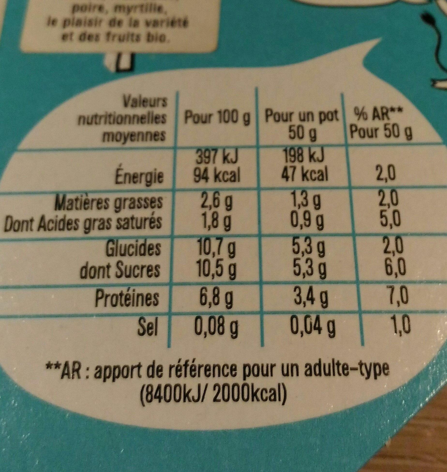 Les 2 vaches les p'tits miam - Informations nutritionnelles