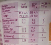 Yaourt figue et miel - Nutrition facts - fr