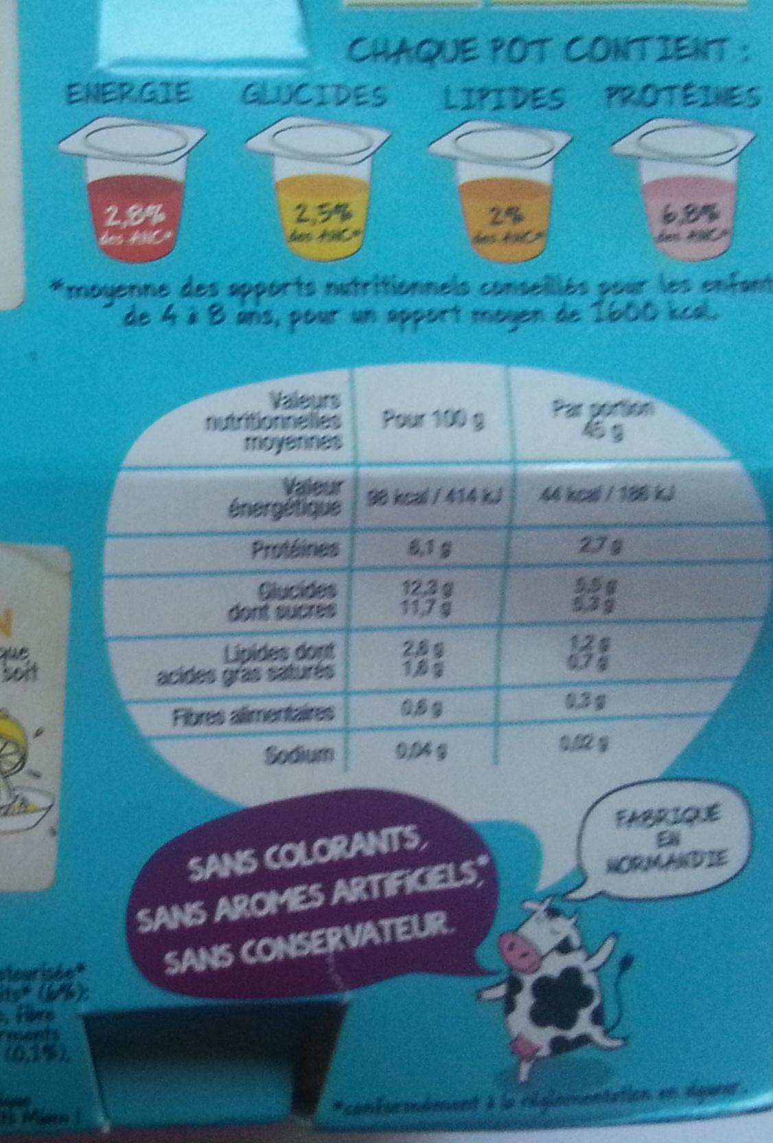 Les P'tits Miam - Informations nutritionnelles - fr
