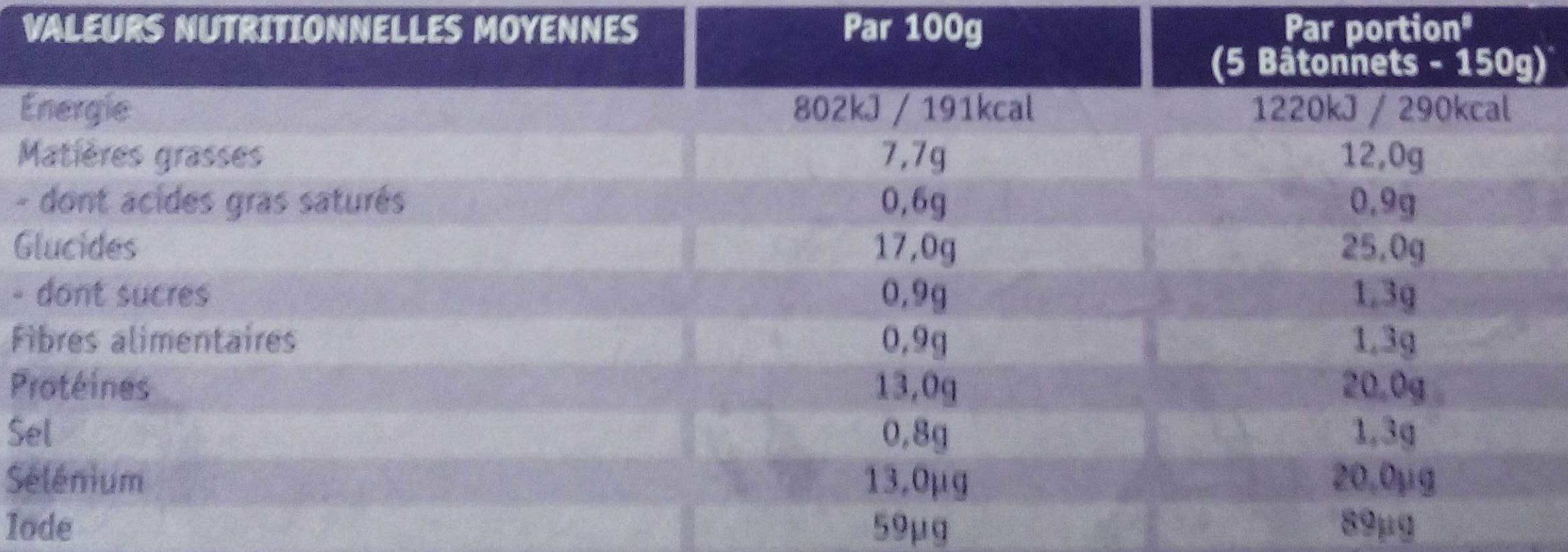 Bâtonnets de Colin d'Alaska 100% filet - Informations nutritionnelles