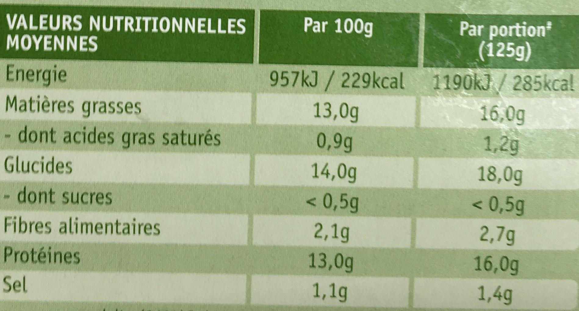2 Filets de Colin Blé Complet - Nutrition facts