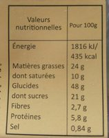 Donuts - Informations nutritionnelles