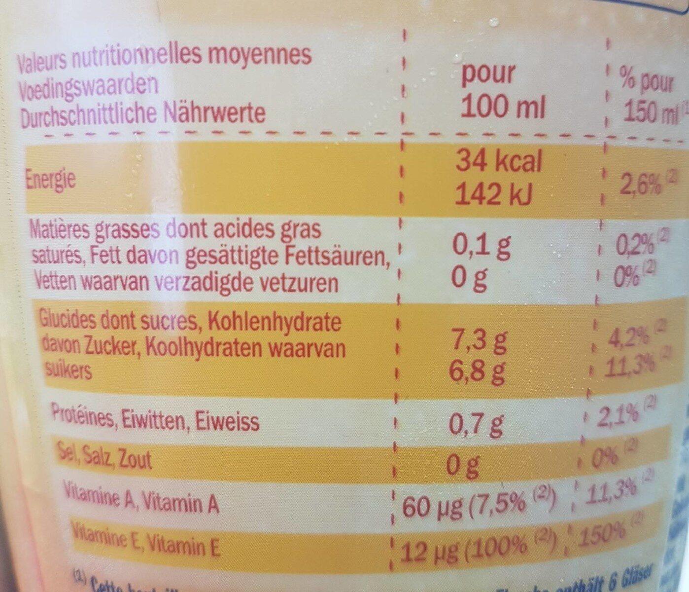 DANAO FRAISE - Valori nutrizionali - fr