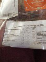 Beignets gourmands a l'abricot de Provence - Nutrition facts