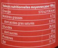 Sauce d'huitres - Informations nutritionnelles