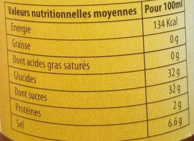 Sauce Nuoc Mam au Gingembre - Informations nutritionnelles - fr