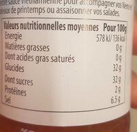 Sauce pour nem - Voedingswaarden - fr