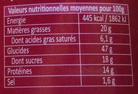 Mélange noix de cajou et pois vert. Saveur aigre doux Thaï - Informations nutritionnelles