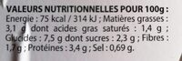 Goulash - Nutrition facts - fr