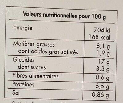 Crêpes jambon-fromage surgelées - Informations nutritionnelles - fr
