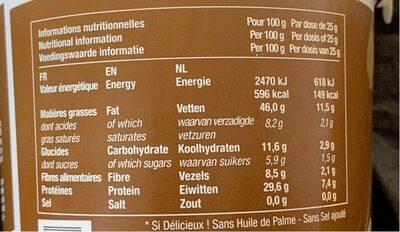 Peanut butter - Informations nutritionnelles - fr