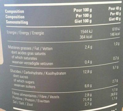 Vegan sport Mix protein - Informations nutritionnelles