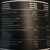 All-in-one - Informations nutritionnelles