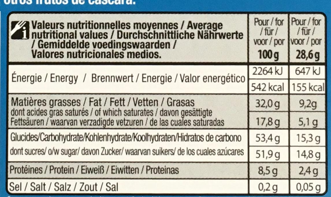 Praliné Lait - Voedingswaarden