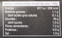 Pain de Seigle - Informations nutritionnelles - fr