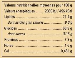 Galettes au Beurre - Nutrition facts - fr