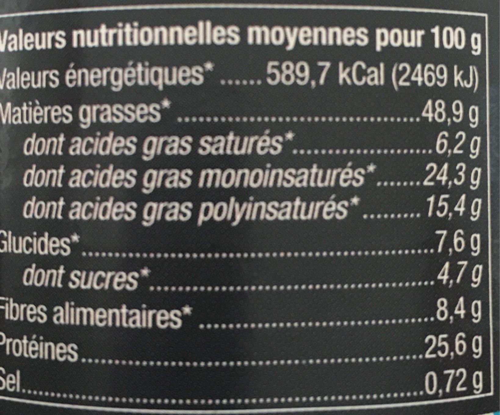 Beurre de cacahuètes - Informations nutritionnelles - fr