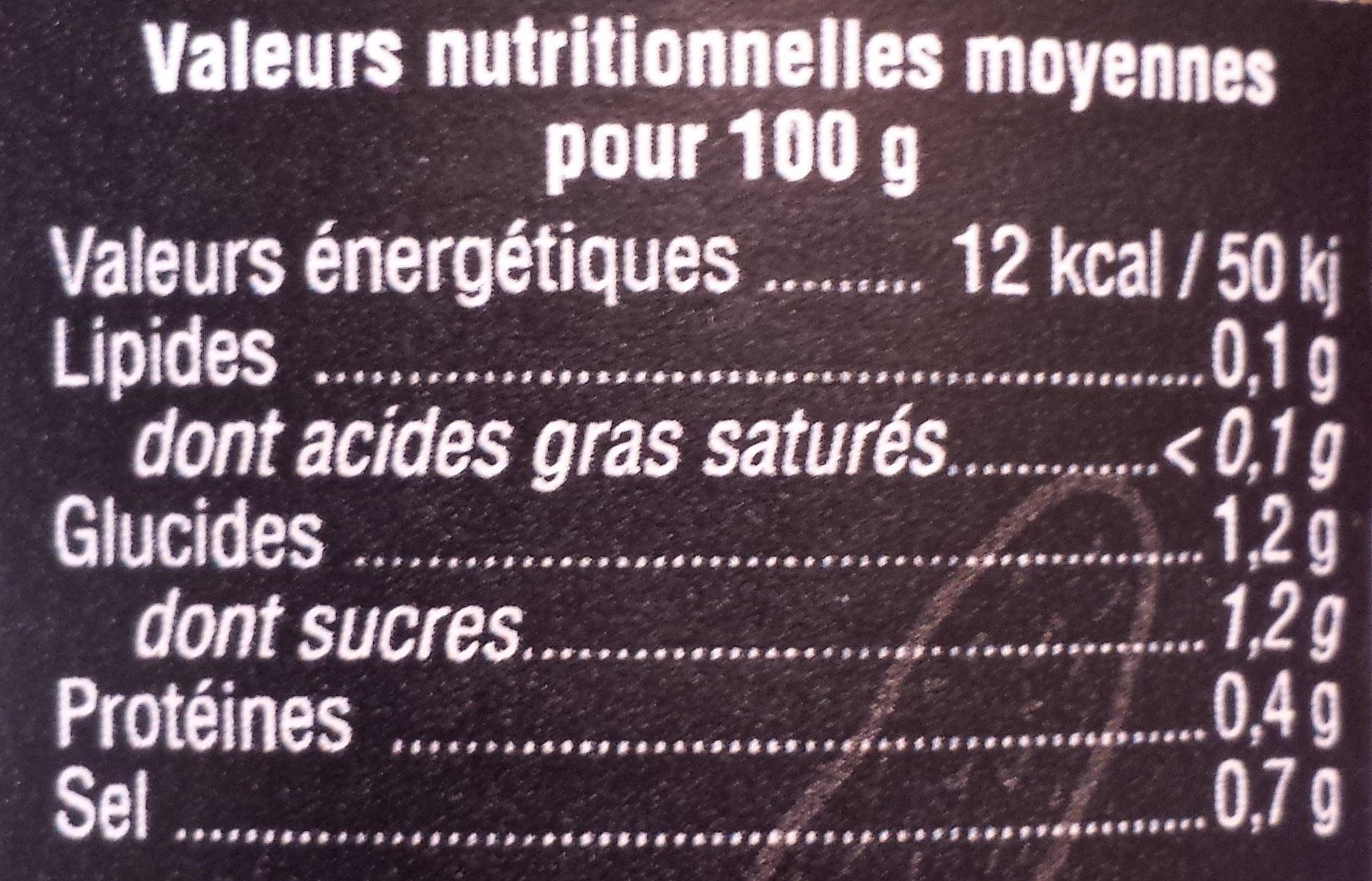 Cornichons au vinaigre BIO - Informations nutritionnelles
