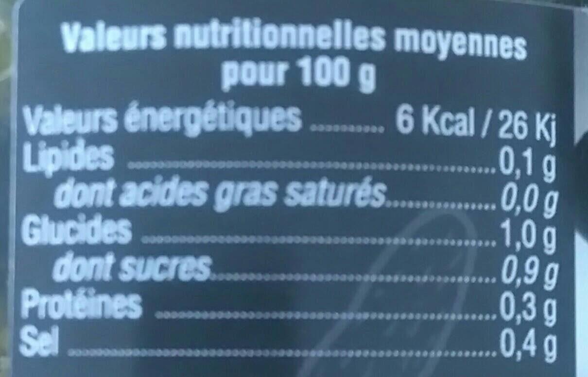 Cornichons aigre-doux - Valori nutrizionali - fr