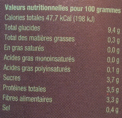 Petits pois bio - Nutrition facts