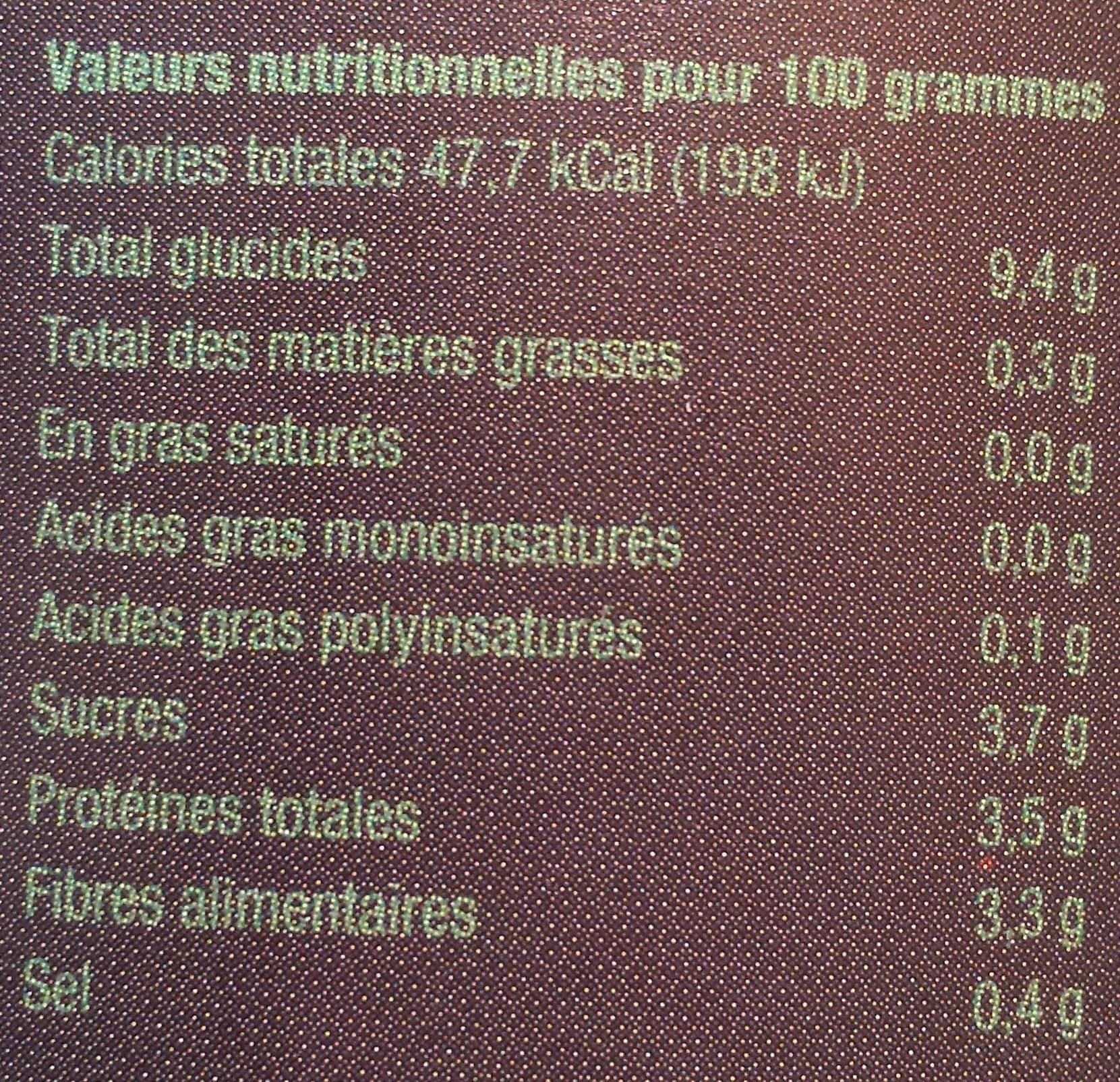 Petits pois bio - Nutrition facts - fr