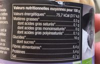 Haricots blancs bio - Nutrition facts - fr