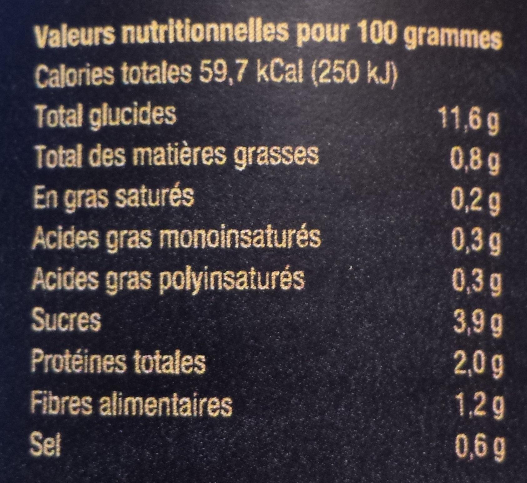 Maïs doux bio - Nutrition facts - fr