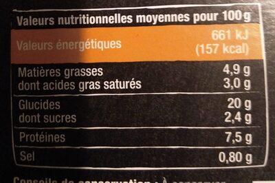 Les Ficelles Picardes - Nutrition facts - fr