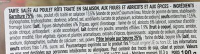 Tarte Poulet façon Tajine - Ingredients