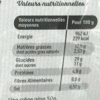 Crêpes moelleuses - Informations nutritionnelles - fr