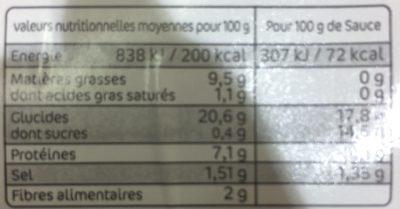Acras de Morue - Nutrition facts